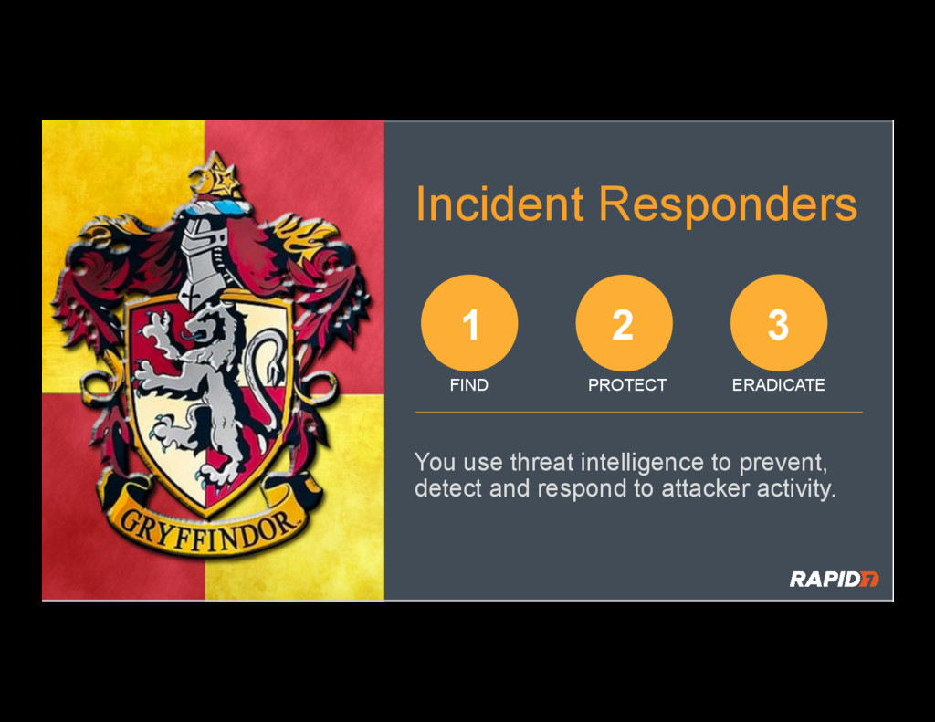 Incident Responders You use threat intelligence...