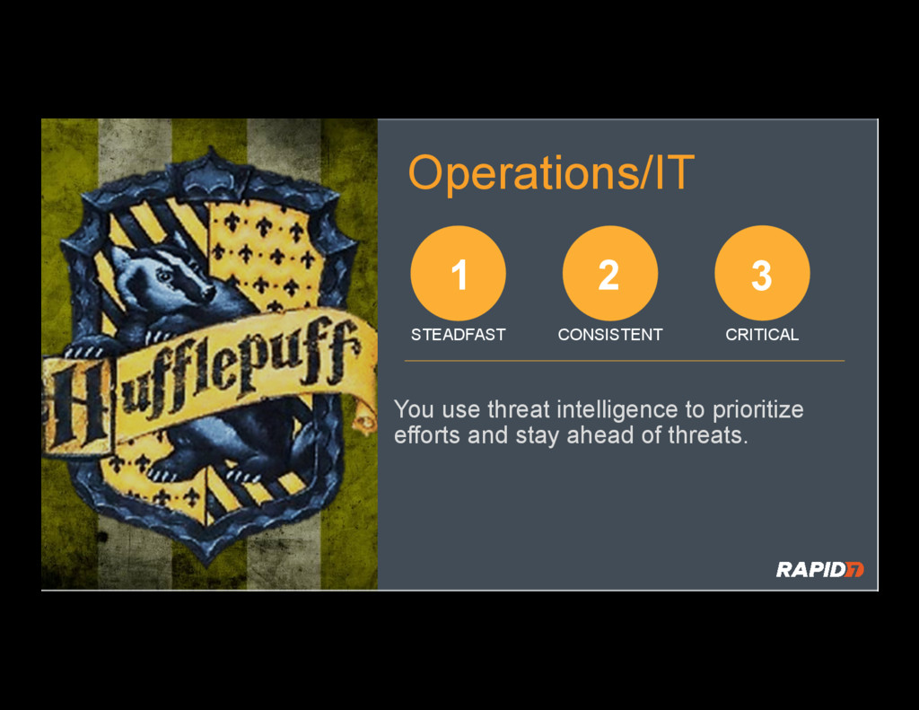 Operations/IT You use threat intelligence to pr...