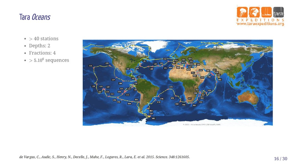 40 stations Depths: 2 Fractions: 4 sequences Ta...