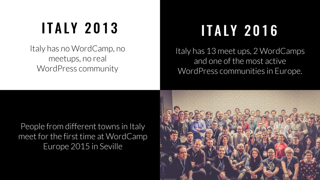 25 I TA LY 2 01 6 Italy has 13 meet ups, 2 Word...