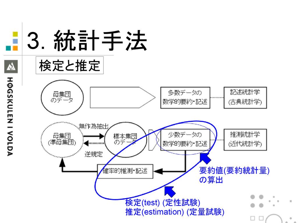 3. 統計手法 検定(test) (定性試験) 推定(estimation) (定量試験) 要...