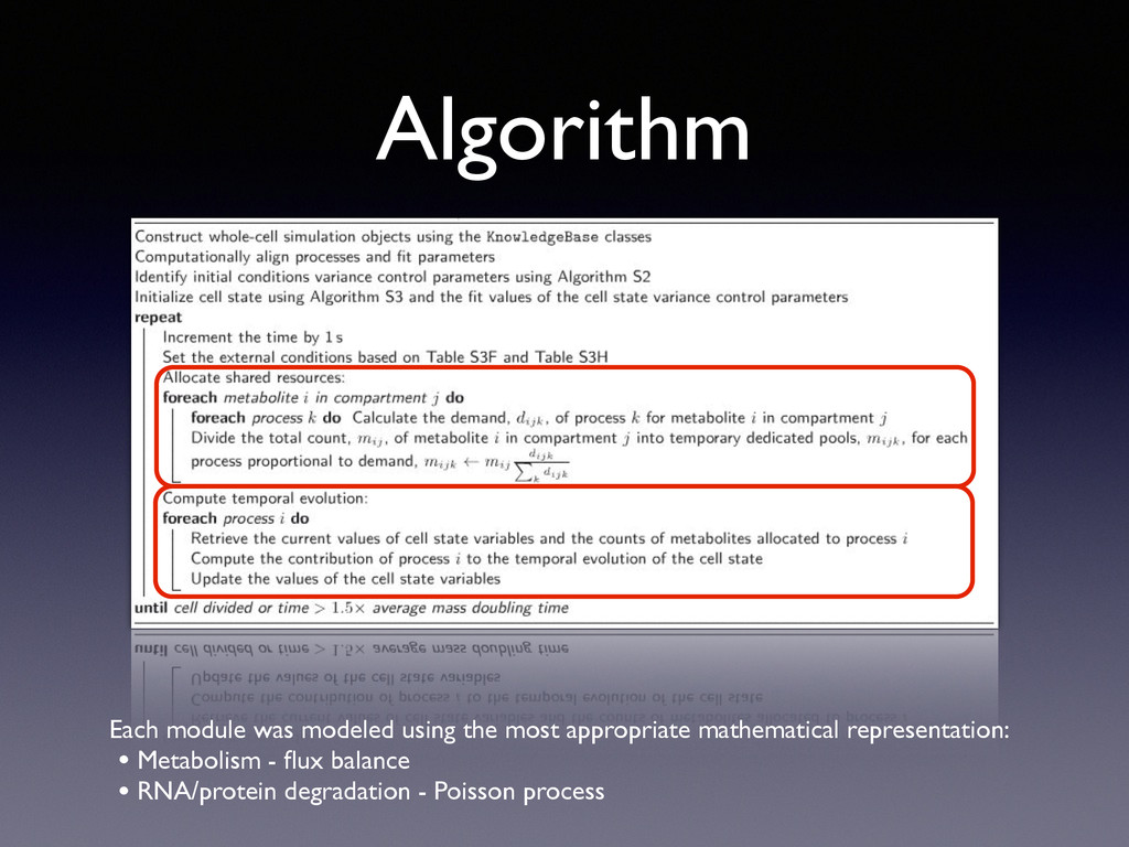 Algorithm Each module was modeled using the mos...