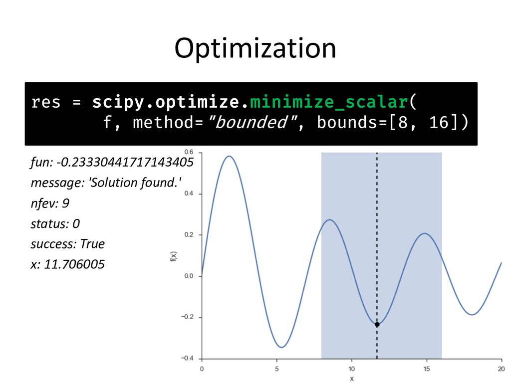 Optimization res = scipy.optimize.minimize_scal...