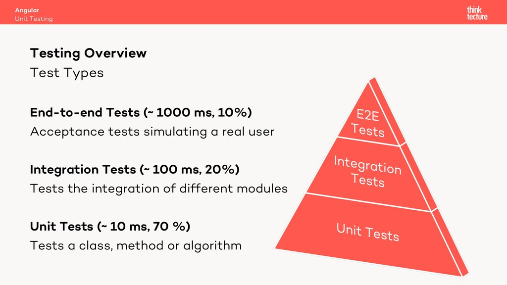 Test Types End-to-end Tests (~ 1000 ms, 10%) Ac...