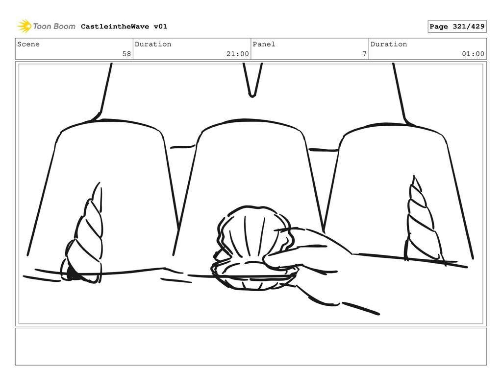 Scene 58 Duration 21:00 Panel 7 Duration 01:00 ...