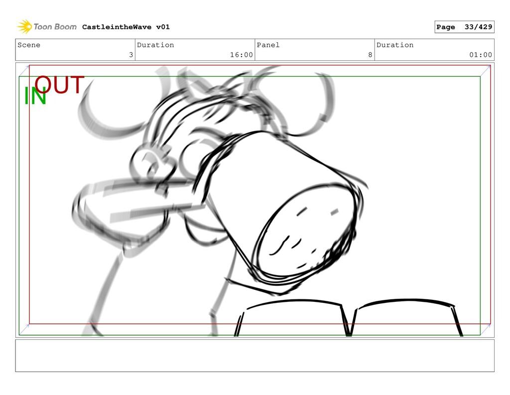 Scene 3 Duration 16:00 Panel 8 Duration 01:00 C...