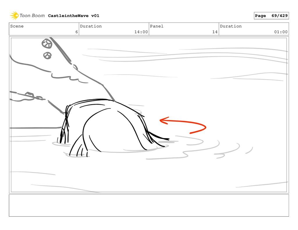 Scene 6 Duration 14:00 Panel 14 Duration 01:00 ...