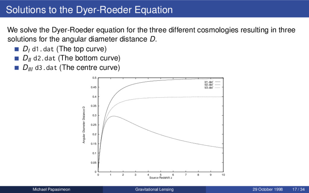 Solutions to the Dyer-Roeder Equation We solve ...