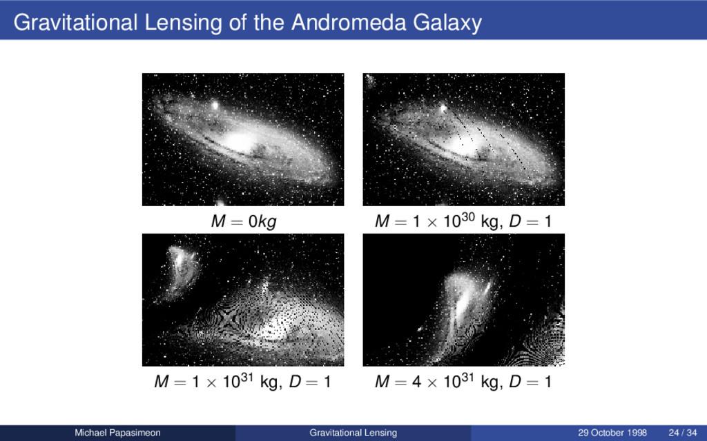 Gravitational Lensing of the Andromeda Galaxy M...