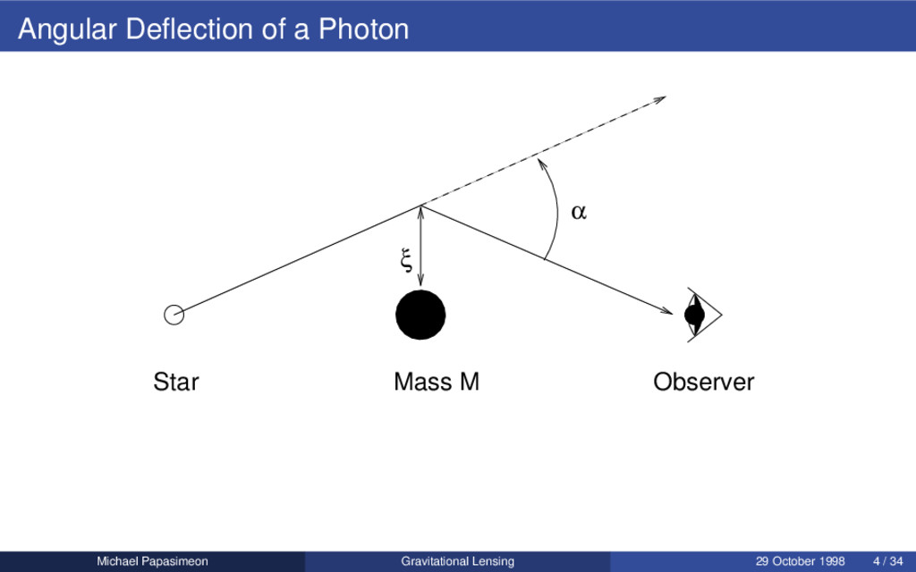 Angular Deflection of a Photon ξ α Mass M Star O...