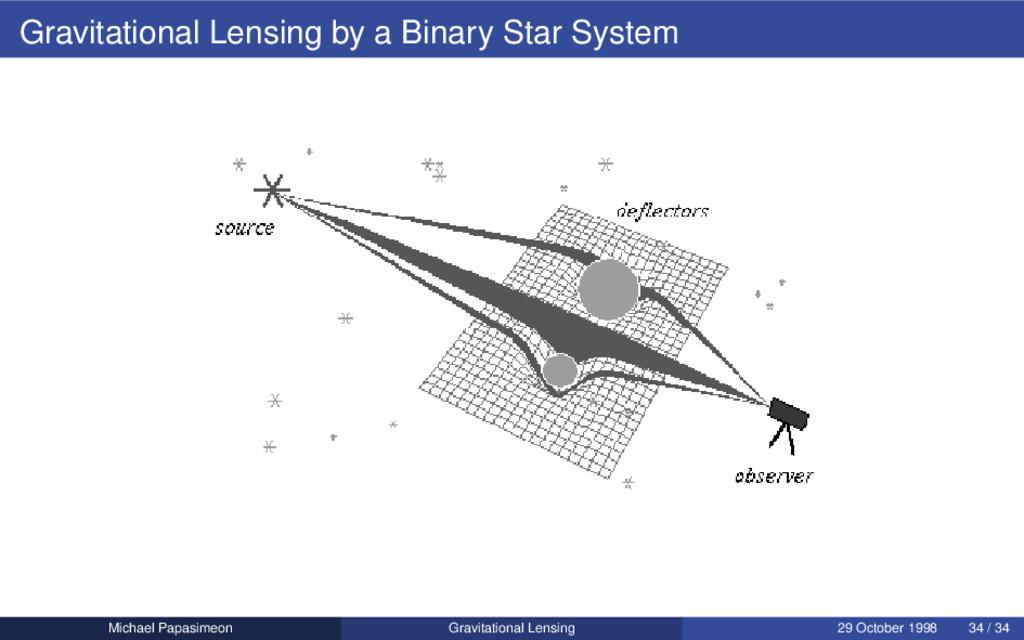 Gravitational Lensing by a Binary Star System M...