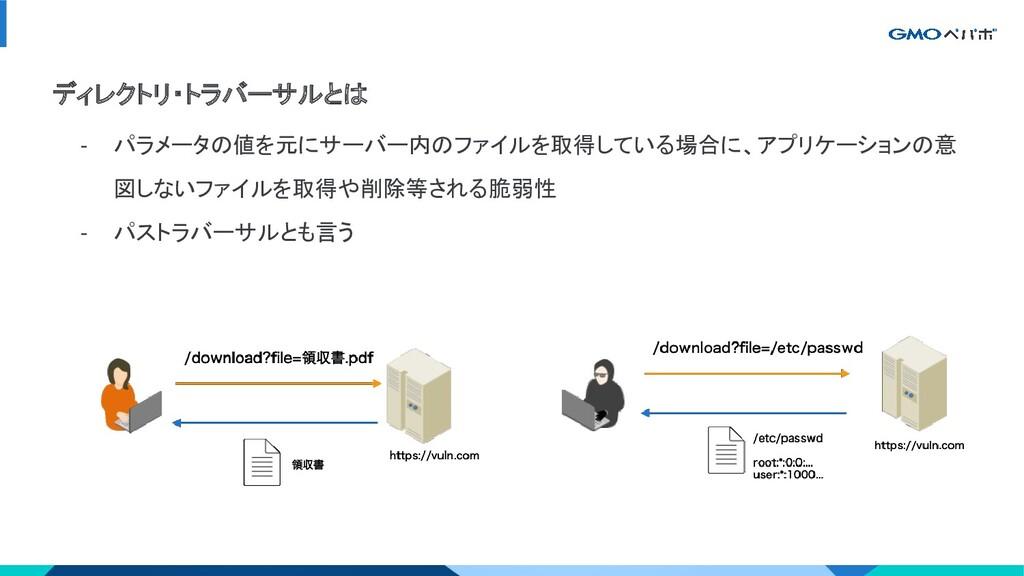 ディレクトリ・トラバーサルとは - パラメータの値を元にサーバー内のファイルを取得している場合...