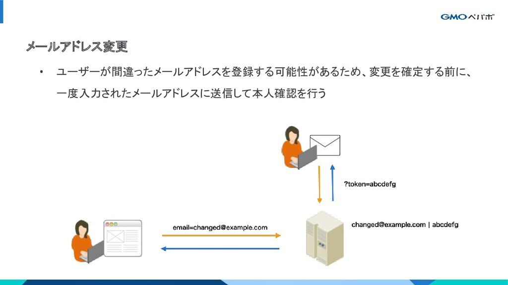 メールアドレス変更 • ユーザーが間違ったメールアドレスを登録する可能性があるため、変更を確定...