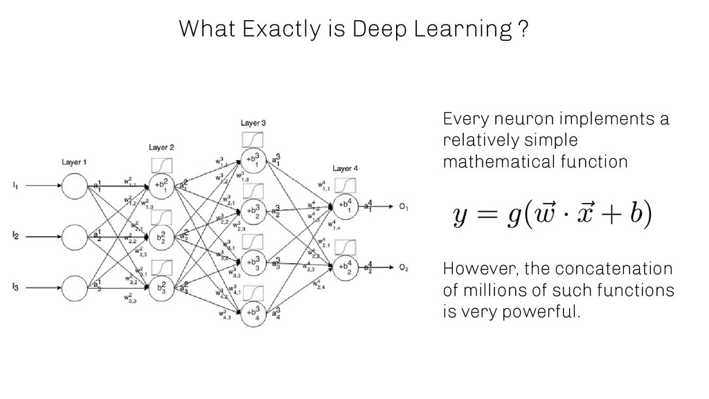 What Exactly is Deep Learning ? Every neuron im...