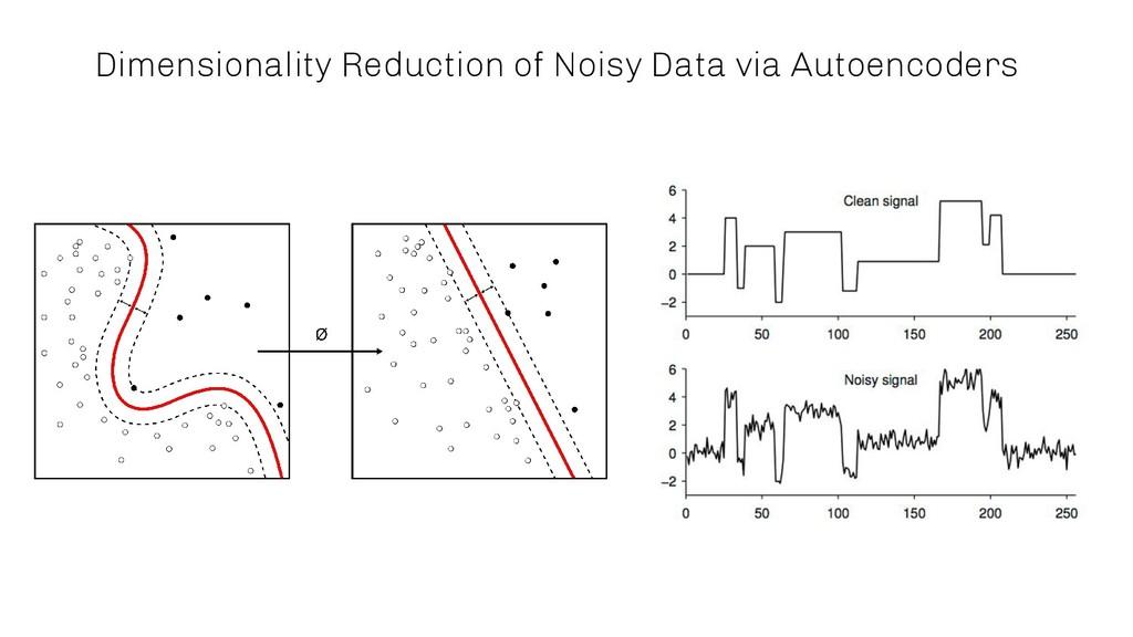 Dimensionality Reduction of Noisy Data via Auto...