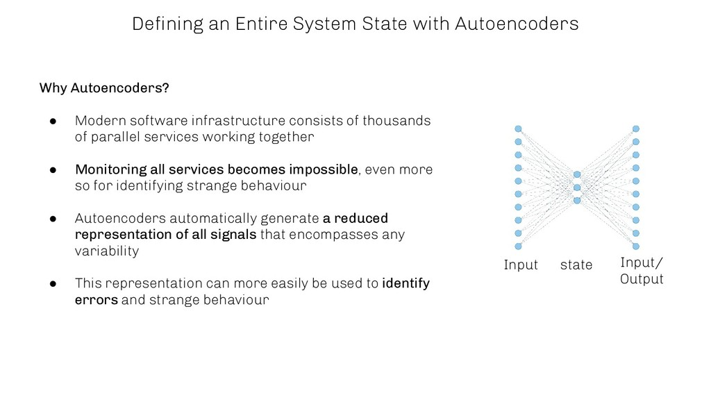 Defining an Entire System State with Autoencoder...