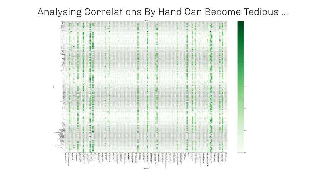 Analysing Correlations By Hand Can Become Tedio...