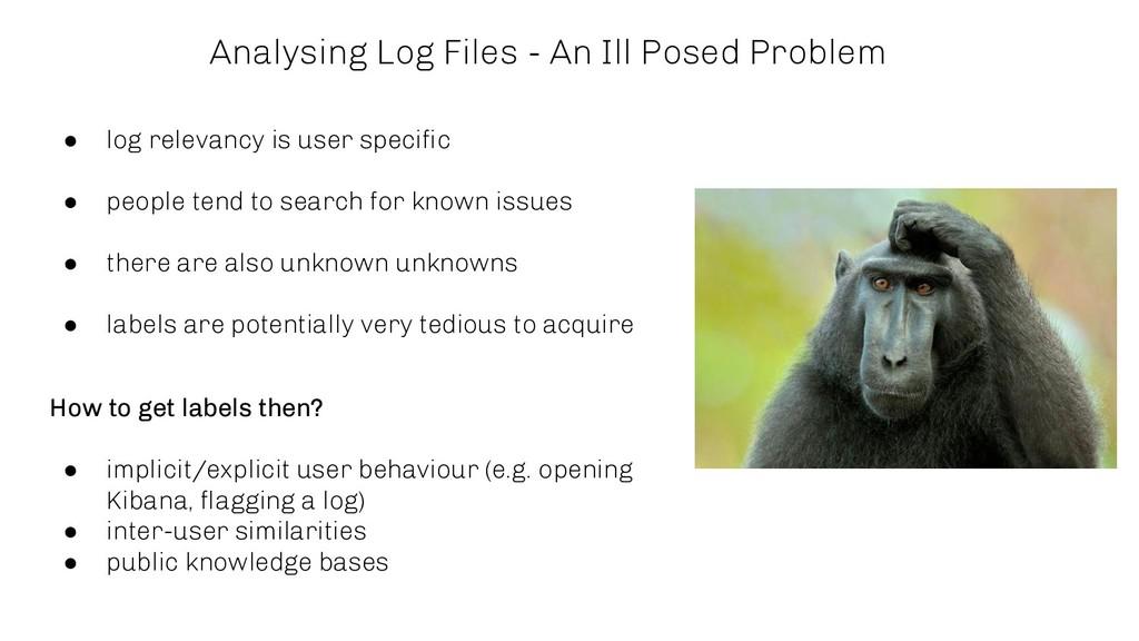 ● log relevancy is user specific ● people tend t...
