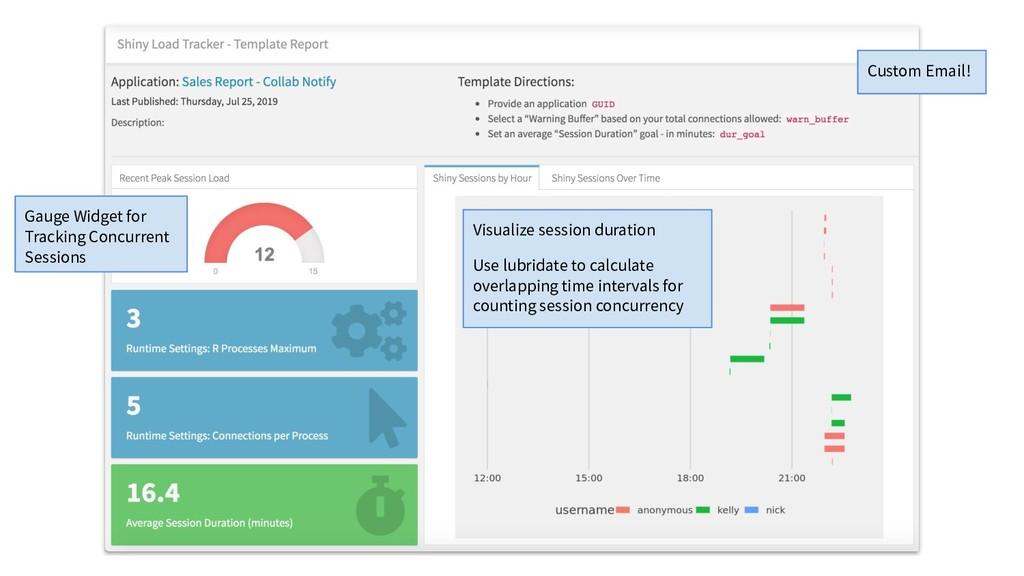 Gauge Widget for Tracking Concurrent Sessions V...