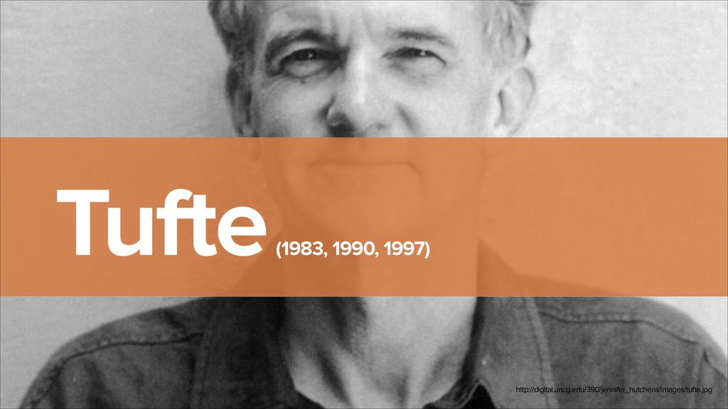 Tufte (1983, 1990, 1997) http://digital.uncg.ed...