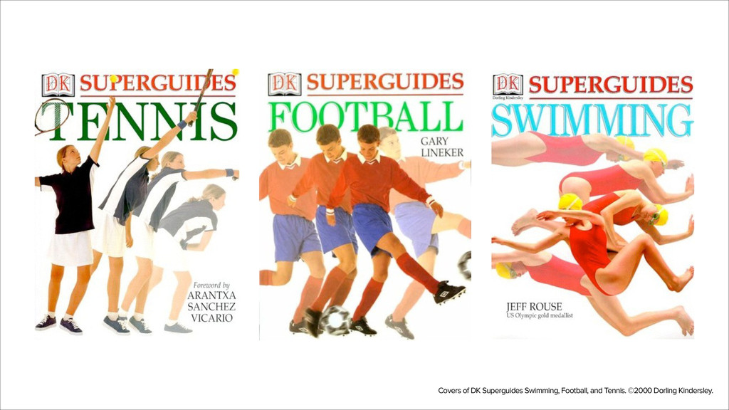 Covers of DK Superguides Swimming, Football, an...