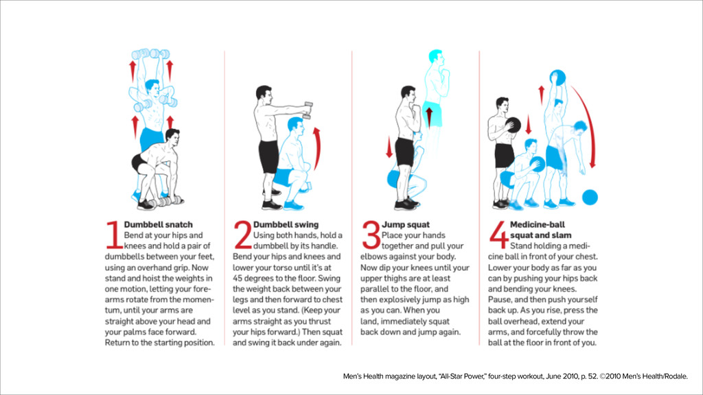 "Men's Health magazine layout, ""All-Star Power,""..."