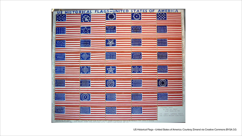 US Historical Flags—United States of America. C...
