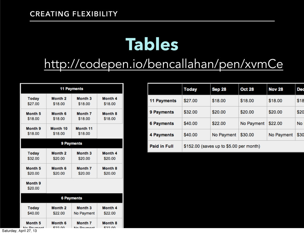 CREATING FLEXIBILITY Tables http://codepen.io/b...