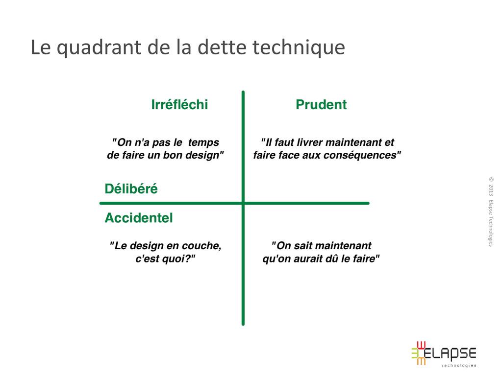 © 2013 Elapse Technologies Le quadrant de la de...