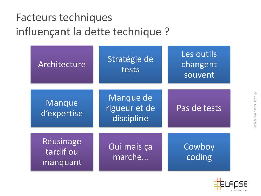 © 2013 Elapse Technologies Facteurs techniques ...