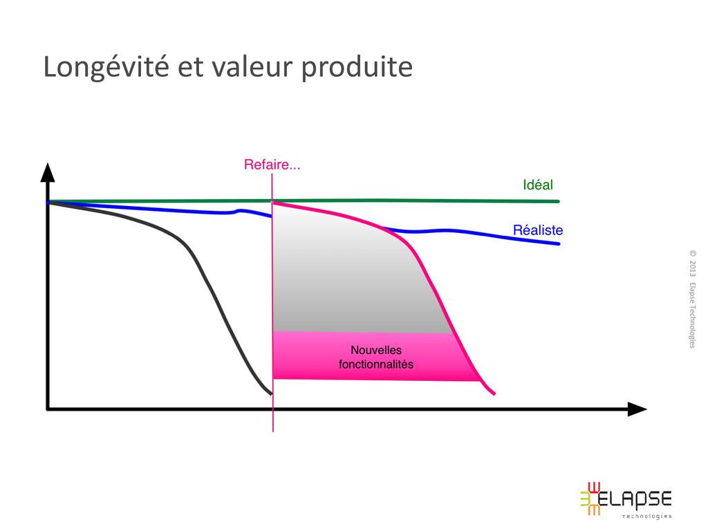 © 2013 Elapse Technologies Longévité et valeur ...