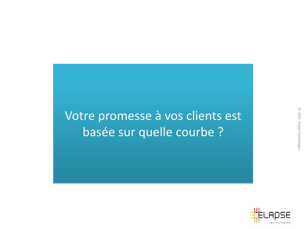 © 2013 Elapse Technologies Votre promesse à vos...