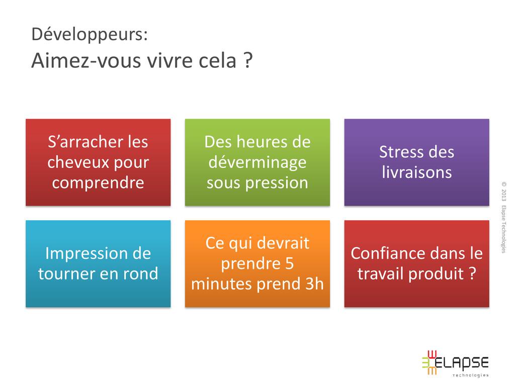 © 2013 Elapse Technologies Développeurs: Aimez-...
