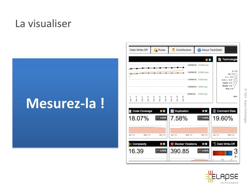 © 2013 Elapse Technologies La visualiser Mesure...