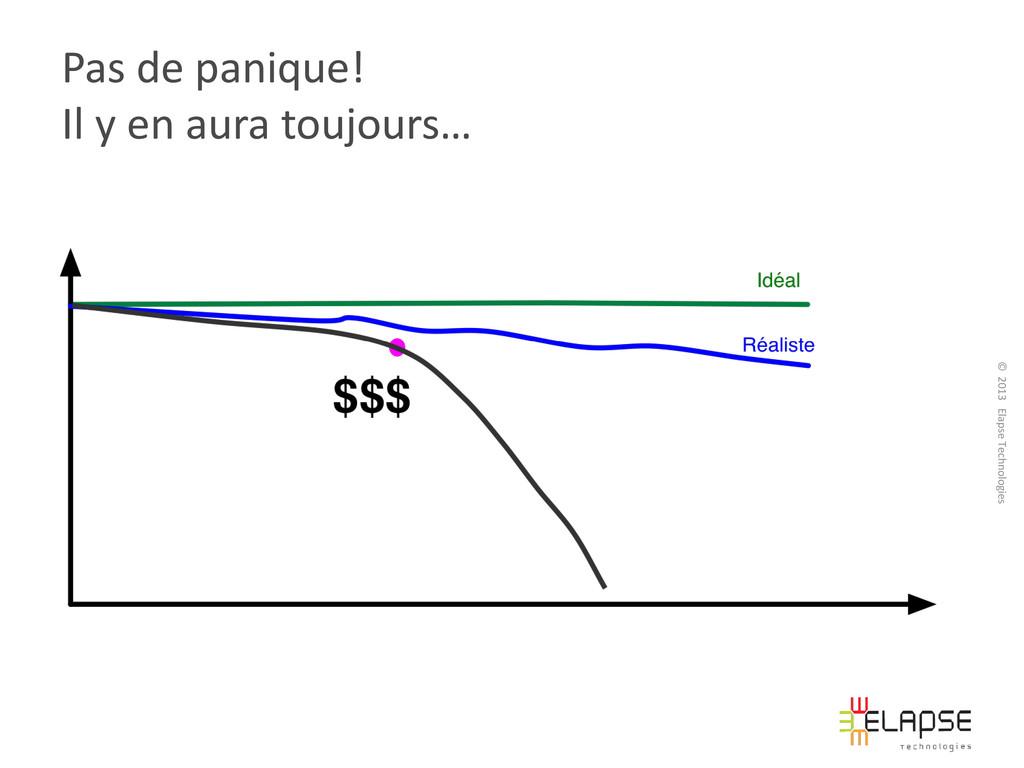 © 2013 Elapse Technologies Pas de panique! Il y...