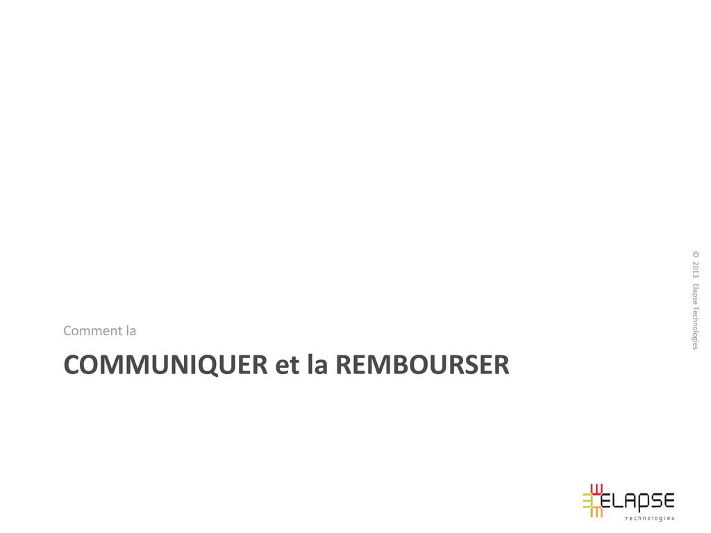 © 2013 Elapse Technologies COMMUNIQUER et la RE...
