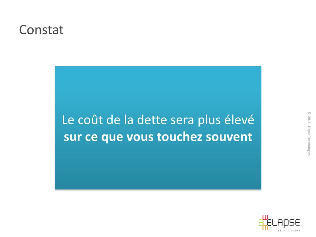 © 2013 Elapse Technologies Constat Le coût de l...