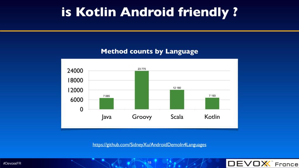 #DevoxxFR 18 is Kotlin Android friendly ? https...