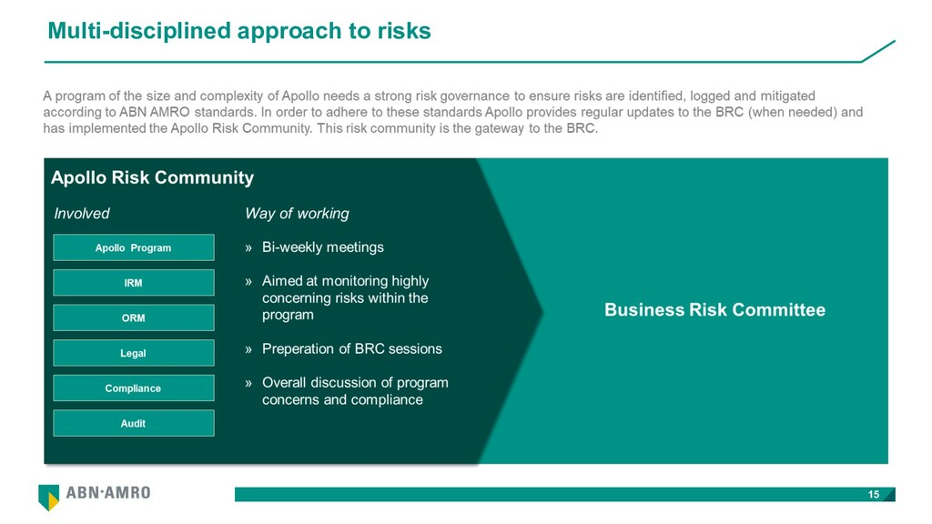 Multi-disciplined approach to risks 15