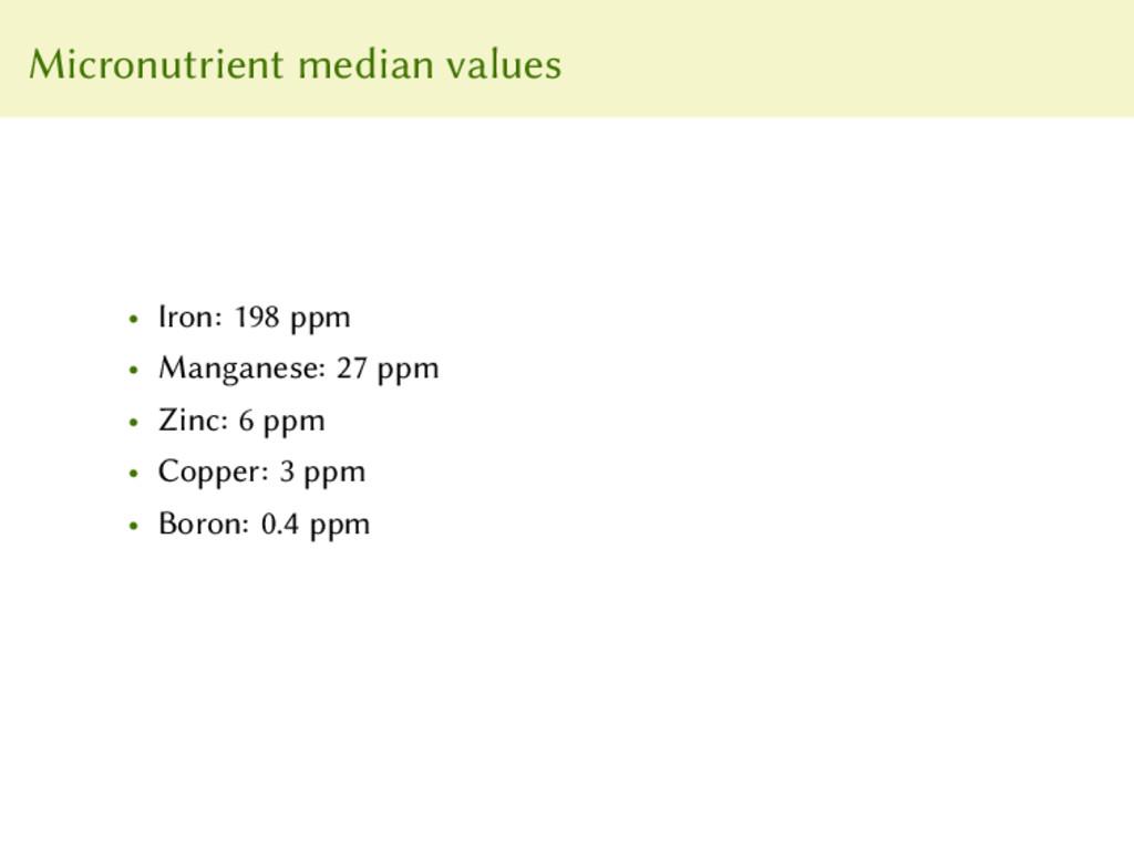 Micronutrient median values • Iron: 198 ppm • M...