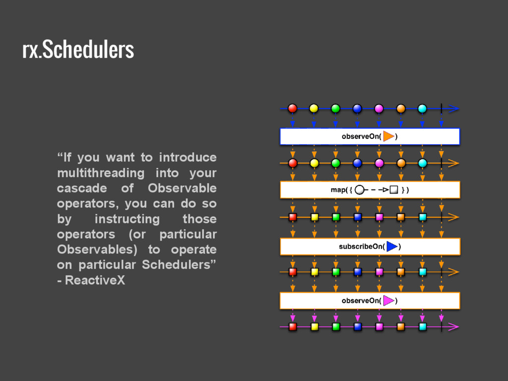 "rx.Schedulers ""If you want to introduce multith..."