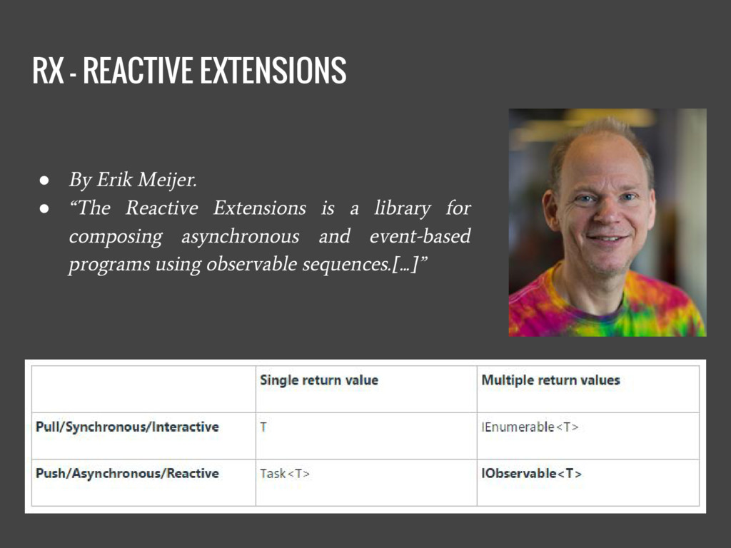 "RX - REACTIVE EXTENSIONS ● By Erik Meijer. ● ""T..."
