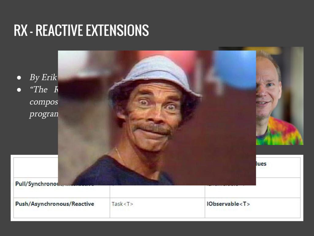 "RX - REACTIVE EXTENSIONS ● By Erik Meijer. ● ""T..."