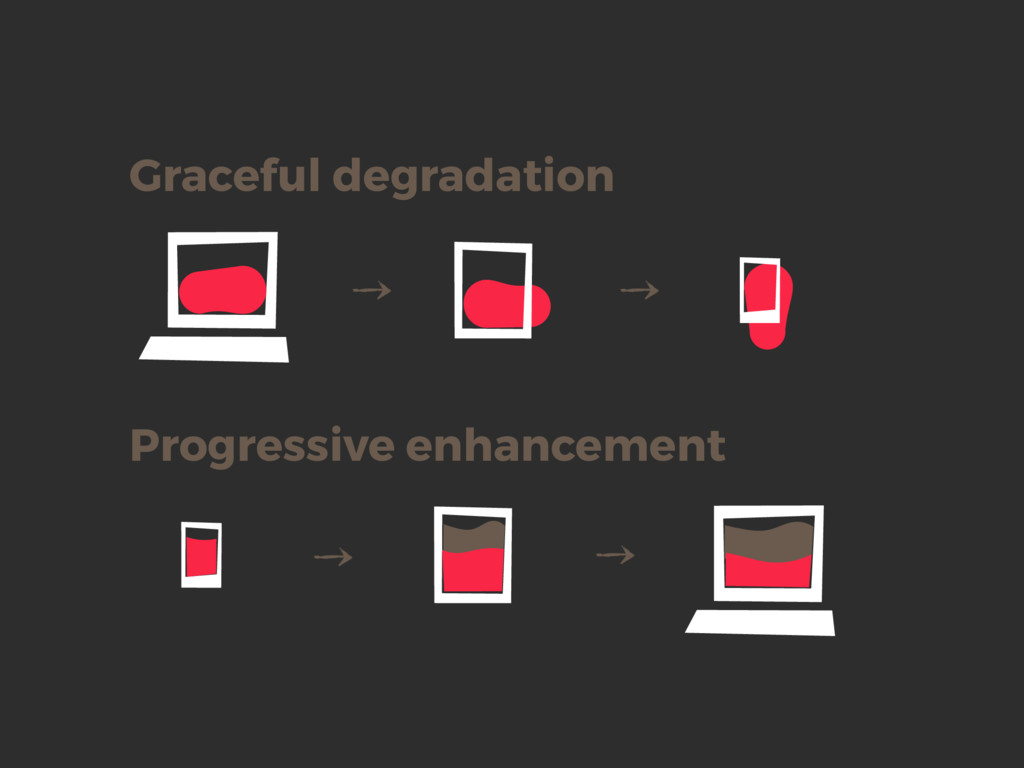 Graceful degradation Progressive enhancement