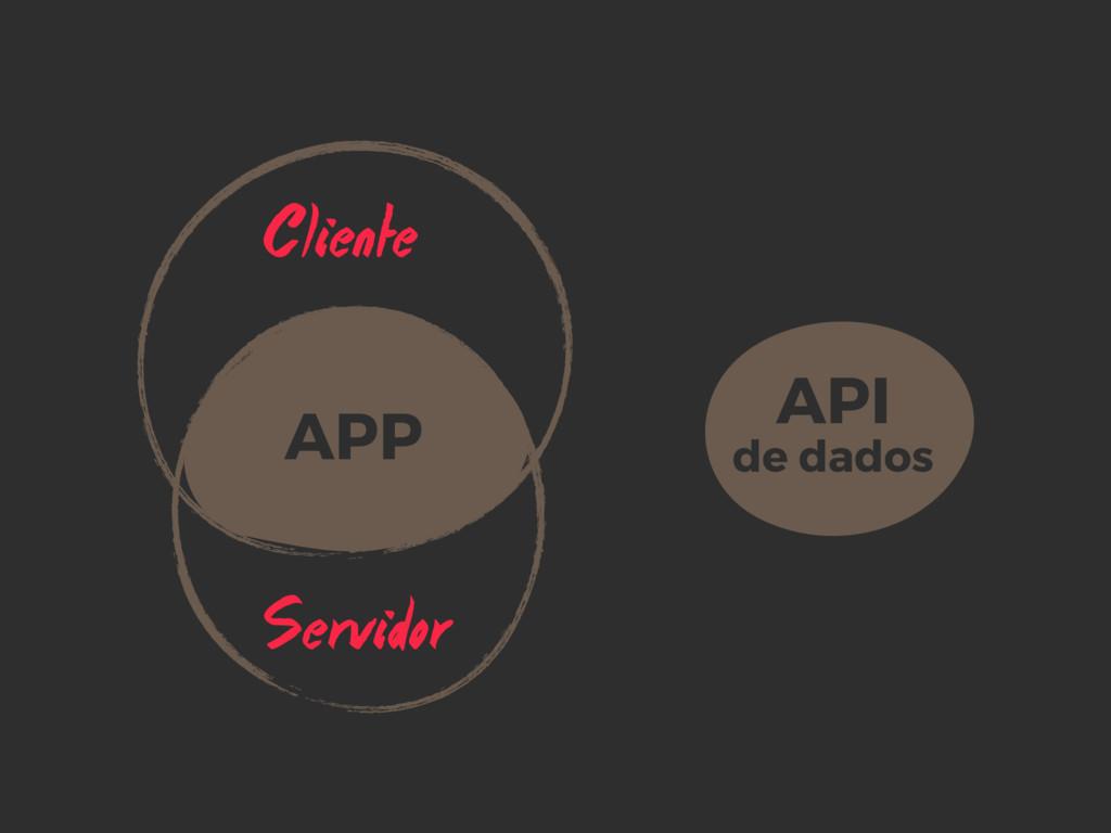 Cliente Servidor APP API de dados