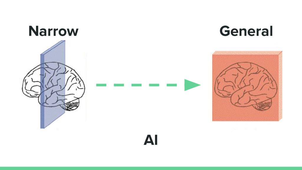Narrow General AI