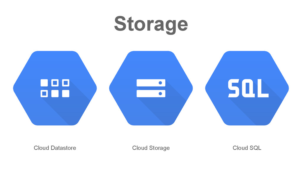Storage Cloud Datastore Cloud Storage Cloud SQL