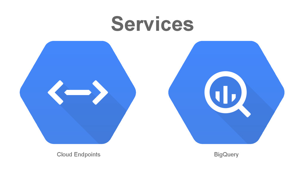 Services Cloud Endpoints BigQuery