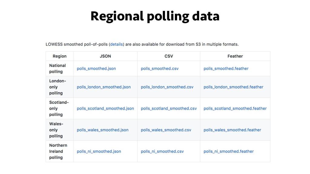 Regional polling data
