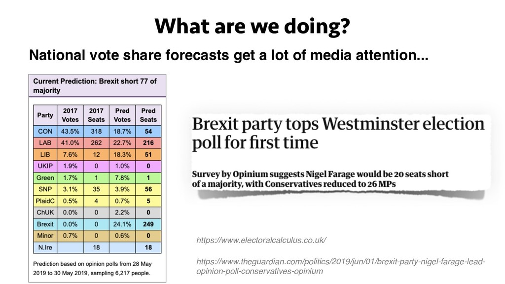 What are we doing? National vote share forecast...